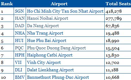 VietnamLCC_9