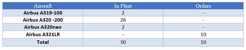 fleet fly nas.JPG